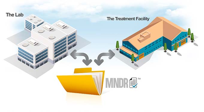 MNDR for drug screening